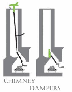 Chimney Damper Diagram